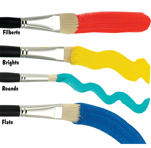 Learn Your Brush Strokes Jerrysartarama Com