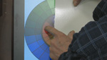 Using a Color Wheel In Your Painting